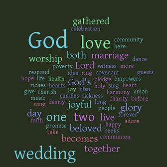 Christian Weddings Worth Remembering